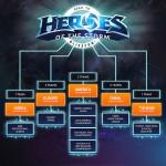 1,2 millones de dólares en premios en el primer Campeonato Mundial de 'Heroes of the Storm'